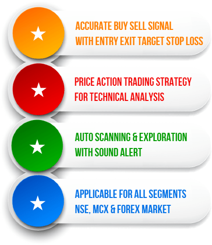 100% Accurate Buy Sell Signal Software Free Download