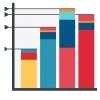 Best Technical Analysis Chart