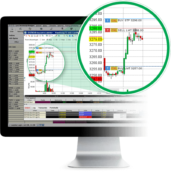 Best Intraday trading strategies with buy sell indicators